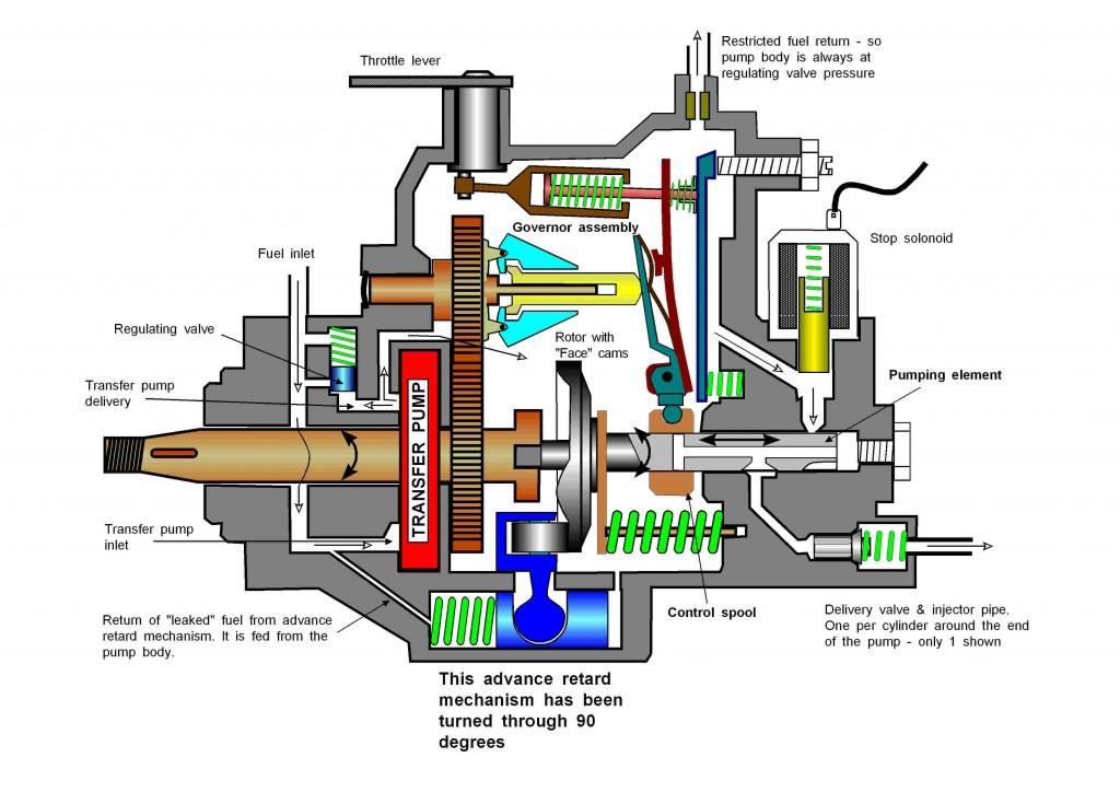 Import Export Fujian  Diesel Engine Rebuild Kits