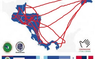 How to export to SICA (Central America). Sylodium