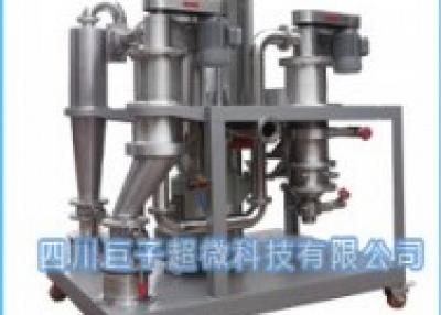 Sichuan JUZI Jet Mill