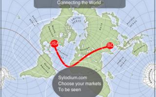 USA - Bangladesh (Sylodium, Import-Export directory)