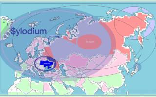 Ukraine – Russia, make business (Sylodium, import export)