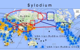 Geopolitics and international business: USA, China, Iran and Russia