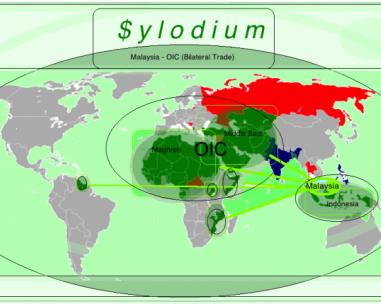马来西亚 - 所有的穆斯林国家(Sylodium信息,进出口业务)
