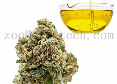 CBD oil hemp powder cas13956-29-1  zoe@czwytech.com