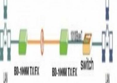 2Fiber Ports 4UTP Ports Optical Media Converter