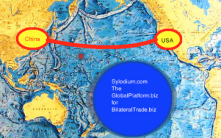 U.S - China (Sylodium, international trade directory)