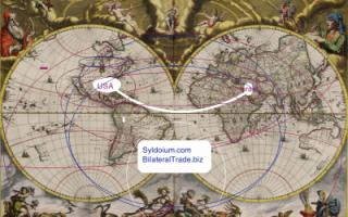 USA - Israel (Sylodium, Free Import-Export directory)