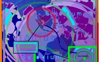 Make money in,  NZ – Singapore (Sylodium, Global Trade Platform)