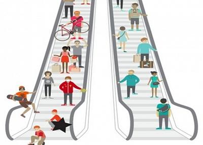Can Your Escalator Safety Brushes Meet the Escalator Safety Norms? - AOQUN