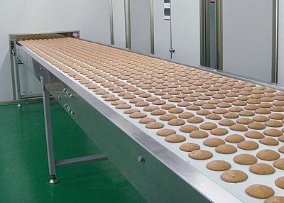 Sandwich cake production line
