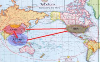 ASEAN, China, US  (Sylodium, the international business platform)