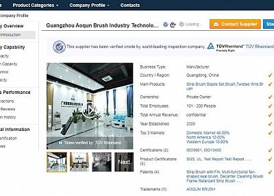 AOQUN Is Verified Supplier on Alibaba.com