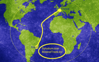 France - Brazil (Sylodium, Free Import-Export directory)
