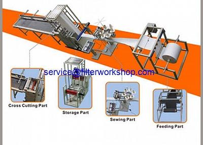 filter bag sewing machines