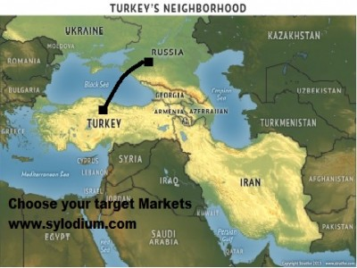 Russia and Turkey (Sylodium,…