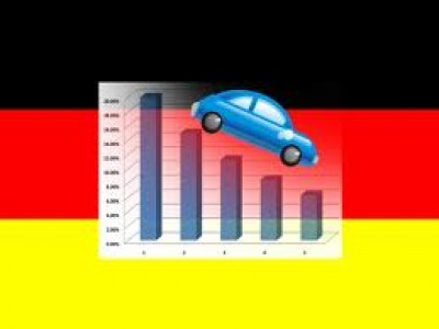 https://www.sylodium.com/recursos/noticias/sylodium-import-export-berlin-germany-car-sales-by-sylodium-import-export-directory-86045.jpg