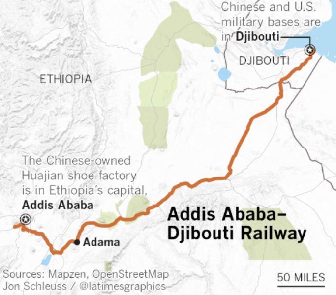 Strategic Chinese railway in Africa